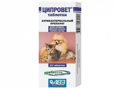 Ципровет для кошек и мелких собак