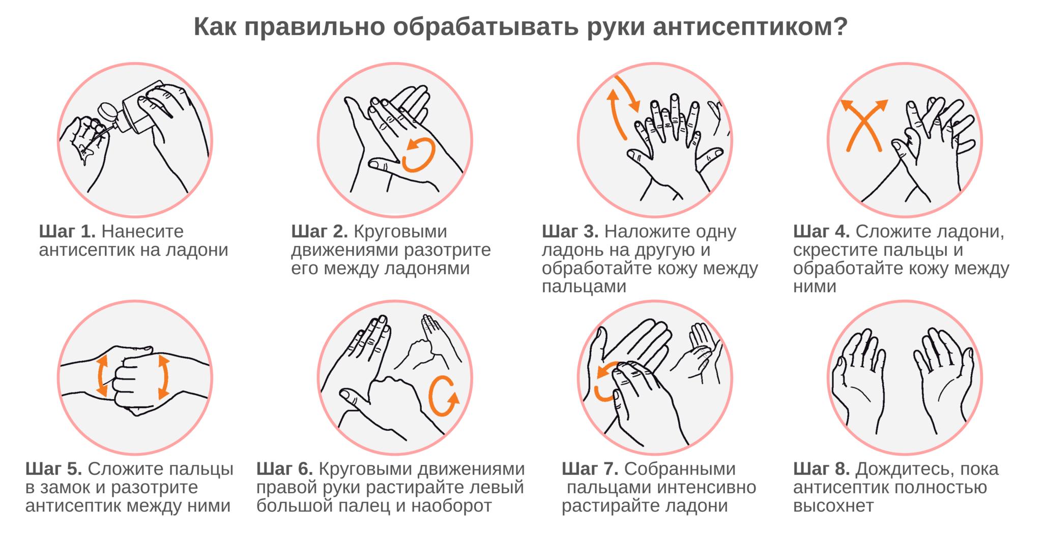 Антисептик для рук с антибактериальным эффектом Vaitex, 1 л
