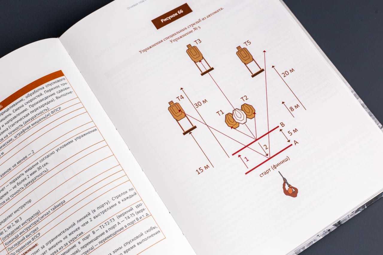 Книга Максима Парменова Огневая подготовка подразделений мобильных действий Ближний бой