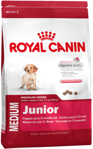 Royal Canin Medium Puppy 20 кг