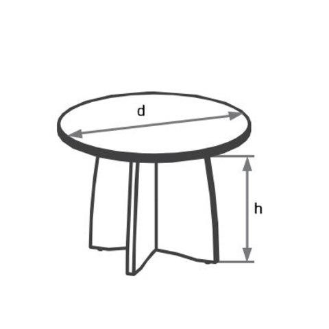 Конференц-стол круглый БОСТОН