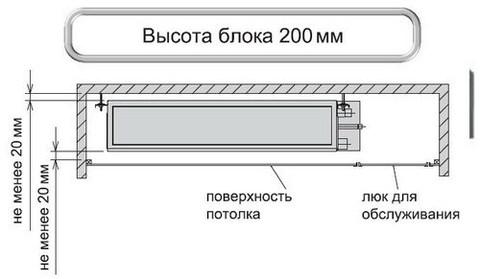 Высота корпуса блока - 200мм.