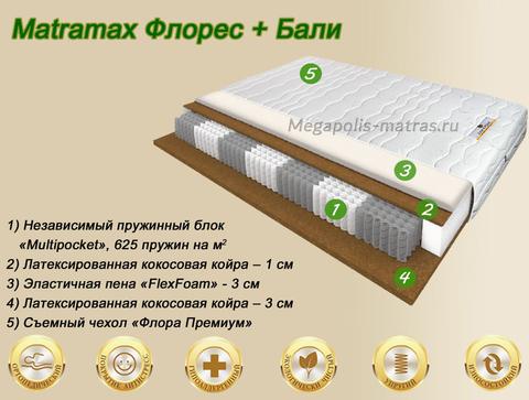 Матрас Матрамакс Флорес + Бали купить в Москве от Megapolis-matras.ru