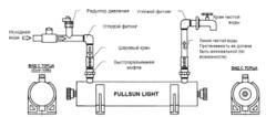 Стерилизатор воды CUV10W (Foshan Full Sun), Аквабосс