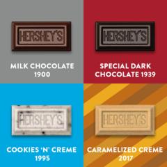 Шоколад Hershey's Gold With Peanuts & Pretzels с арахисом и крендельками 39 гр