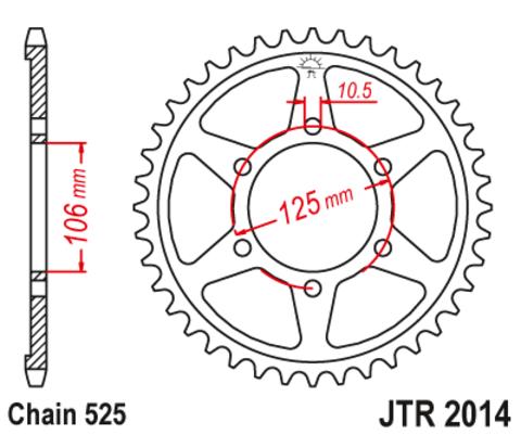 JTR2014