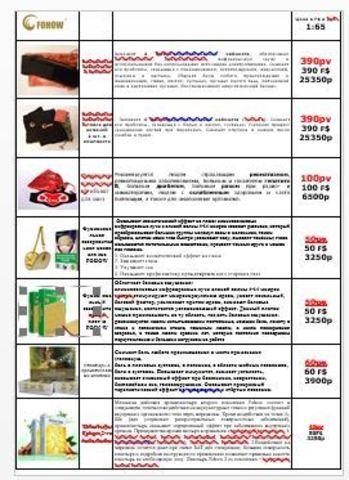 Прайс-лист Физиотерапевтические изделия FOHOW