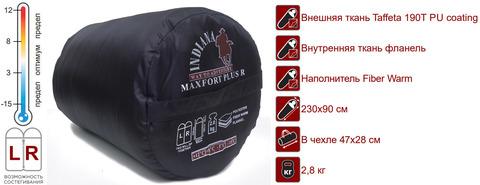 Спальный мешок INDIANA Maxfort Plus, схема.