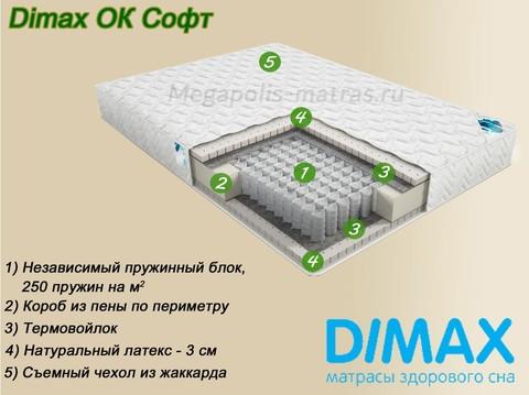 Матрас Димакс ОК Софт от Мегаполис-матрас