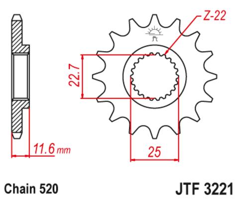 JTF3221