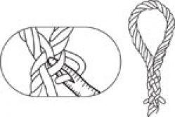Helmsman Victorinox (0.8993.2WS)