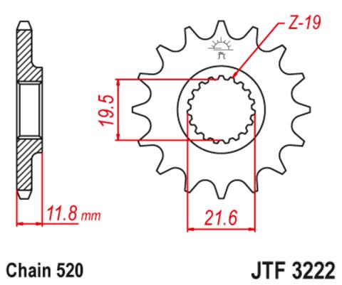 JTF3222