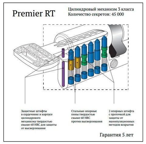 Цилиндрический механизм Apecs Premier RT-70(30/40C)-C-G латунь с вертушкой