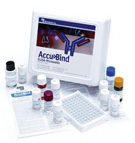 Набор для количественного определения C-пептида в человеческой сыворотке методом иммуноферментного анализа,96 опр