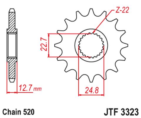 JTF3323