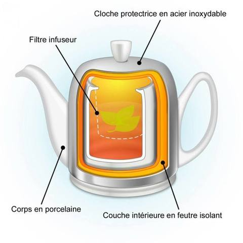 Вкладка для крышки к чайнику на 6 чашки, артикул 217132.