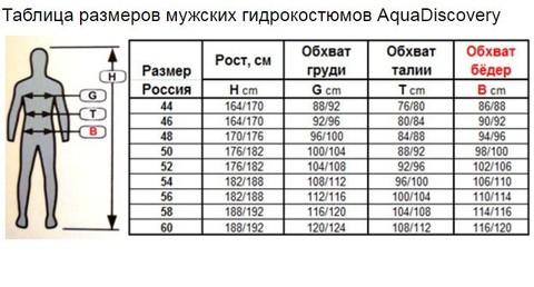 Гидрокостюм Аквадискавери Элит Комбо 5 мм – 88003332291 изображение 7