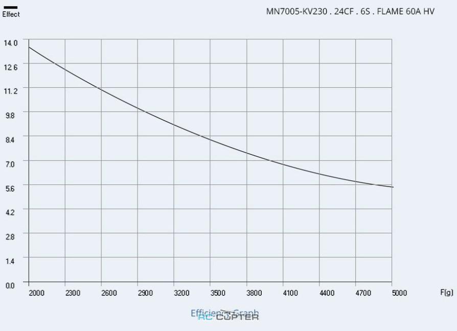 t-motor-antigravity-7005-kv230-16.jpg