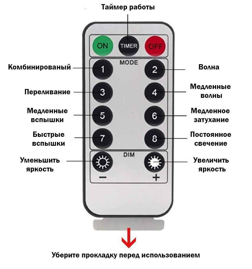 Светильник фейерверк  ECOSTAR с 8 режимами (Теплый белый цвет)
