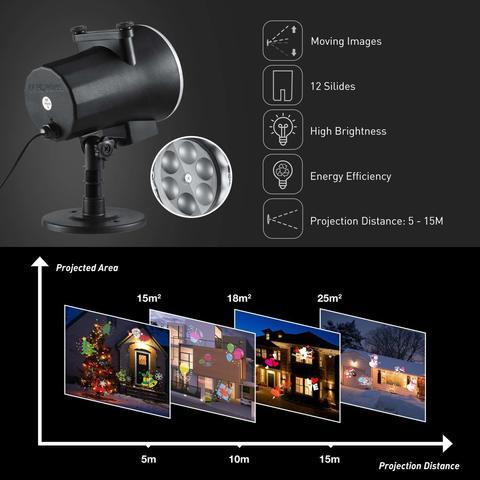 Лазерный уличные проекторы высокая степень влагозащиты ip 67