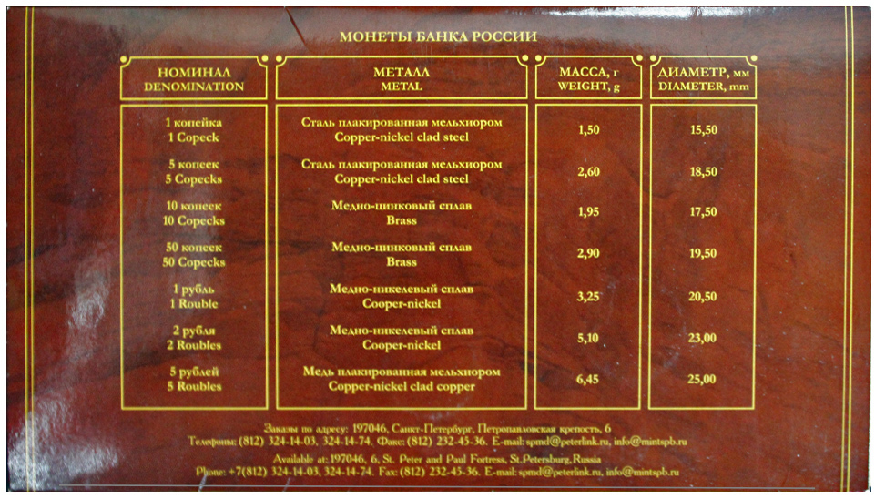 Годовой набор монет РФ 2002 г. в буклете. СПМД