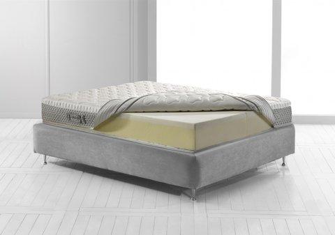 Матрас Magniflex New Comfort Plus 10