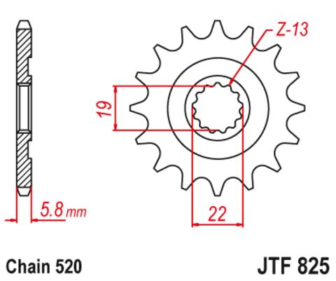 JTF825