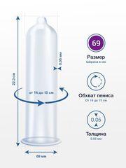 Презервативы MY.SIZE размер 69 - 10 шт.