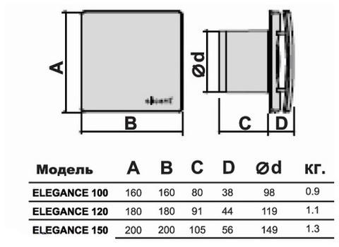 Накладной вентилятор Elicent ELEGANCE 100