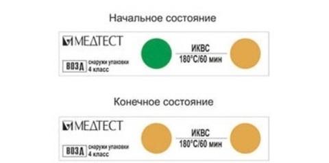Индикаторы химические для возд. стерилизации ИКВС-