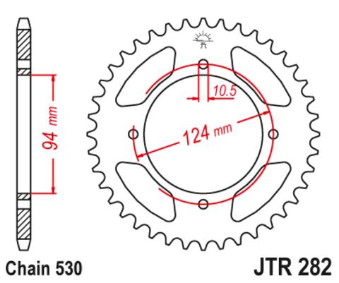 JTR282