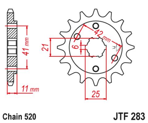 JTF283