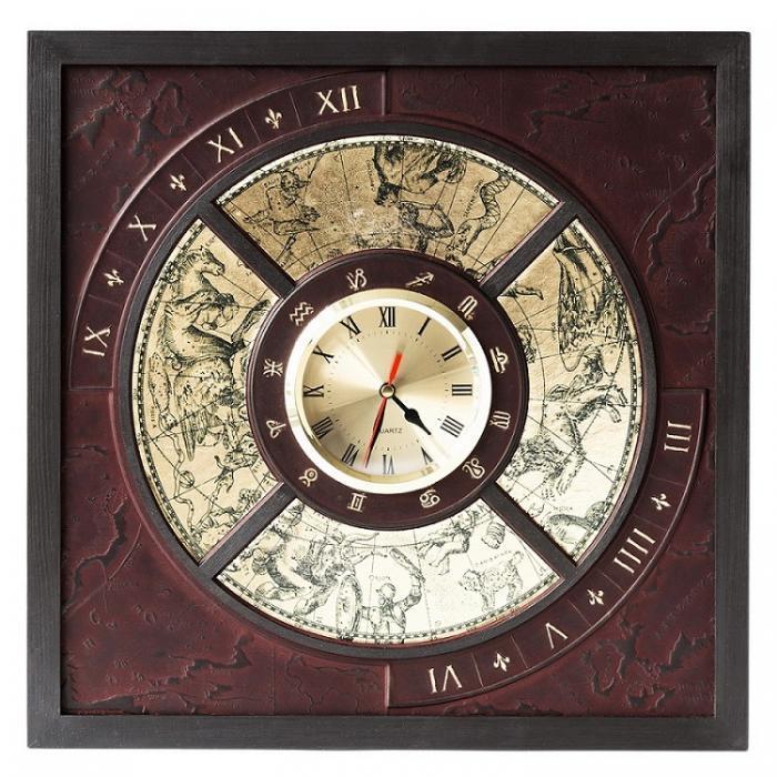 Часы | Созвездия