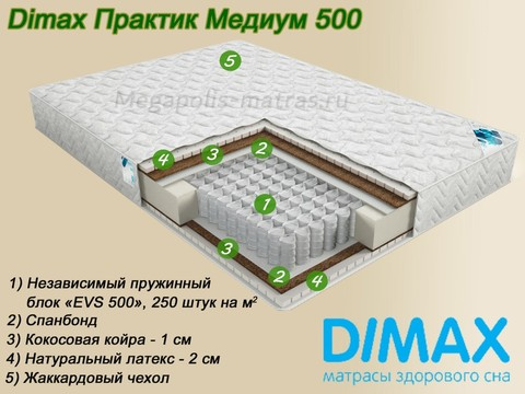 Матрас Dimax Практик Медиум 500 от Мегаполис-матрас