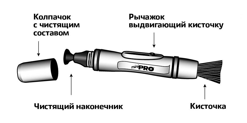 Карандаш для очистки оптики Lenspen MiniPro