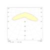Диаграмма светораспределения для потолочного светильника аварийного освещения серии ZONESPOT II LOWBAY