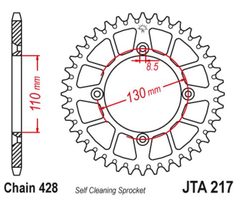 JTA217