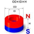 Неодимовый магнит кольцо 10х5х2 мм