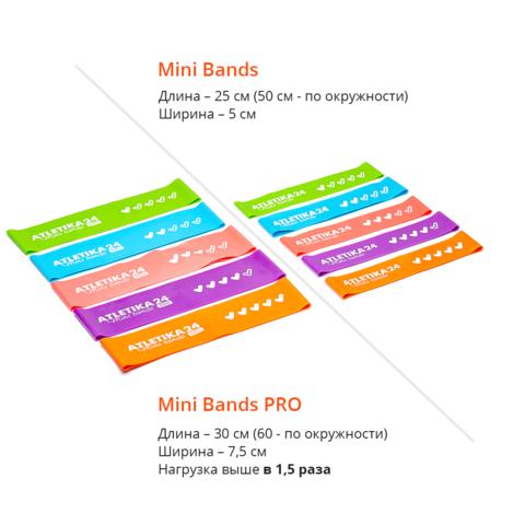 Набор эспандеров Mini Bands PRO (5 штук) 30*7,5 см