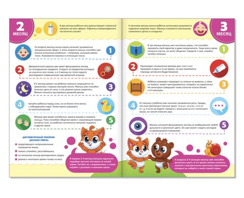 Набор обучающих книг школа талантов от 0-1 года 7 книг по 16 стр.