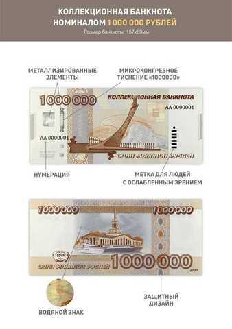 Сувенирная банкнота 1 000 000 рублей 2021 год