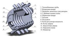 Печь отопительная АОГТ 00