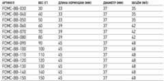 Кормушка FC BIG BELLY 130г