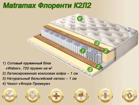 Матрас Матрамакс Флоренти К2Л2 купить в Москве от Megapolis-matras.ru
