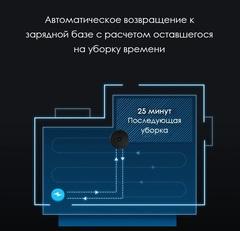 Робот-пылесос Xiaomi Lydsto R1 Robot Vacuum Cleaner Black (Черный) EU
