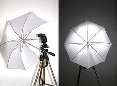 Фотозонт рассеивающий для вспышки 83 см NiceFoto SUT-33
