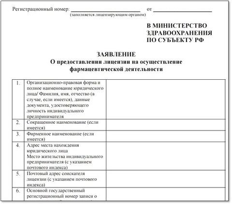 Заявление о предоставлении лицензии на осуществление фармацевтической деятельности