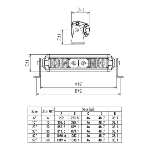 Светодиодная балка   10 комбинированного инфракрасного света Аврора  ALO-HS5-10-P7E7F ALO-HS5-10-P7E7F  фото-9
