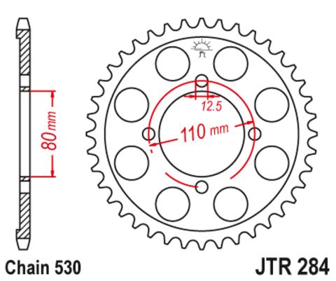 JTR284