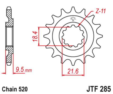 JTF285